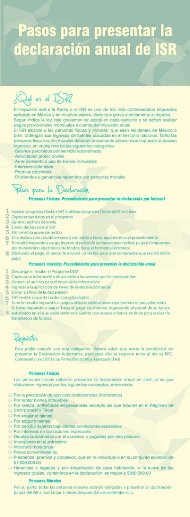 Declaracion anual ISR